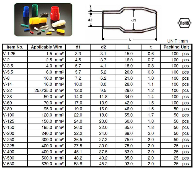 Vinyl Wire End Cap Aie Industrial Supplies Sdn Bhd